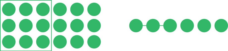 Gestalt principles of uniform connectedness