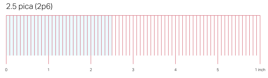 Measurements-07