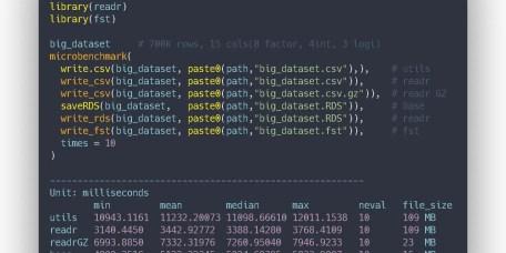R Code Snippet Bencmarking Writting and Loading functions. Fst vs Readr vs Base R