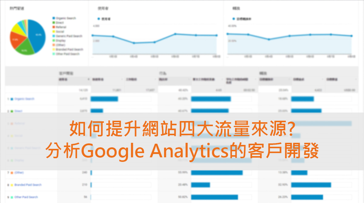 分析Google Analytics的客戶開發