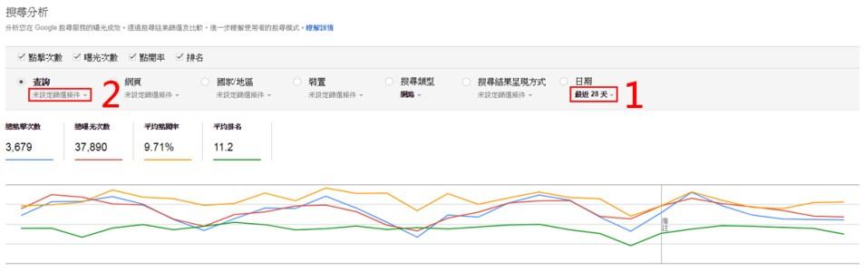 Search Console搜尋分析