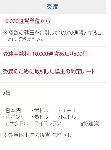 10000通貨毎に500円の手数料が掛かります。