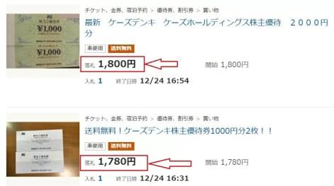 ケーズデンキ株主優待券 ヤフオクの落札相場