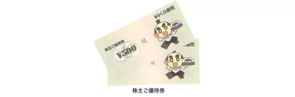 株主優待見本 出典:くら寿司公式HP