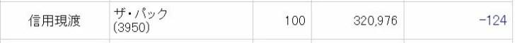 ザ・パックの株主優待取得コスト