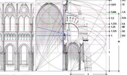 Arquitectura gótica y escolástica:paralelismo y medio intelectual común.Morada terrenal de Dios de acuerdo a unos principios de proporción y belleza. Musica y arquitectura  elevan a la contemplación divina