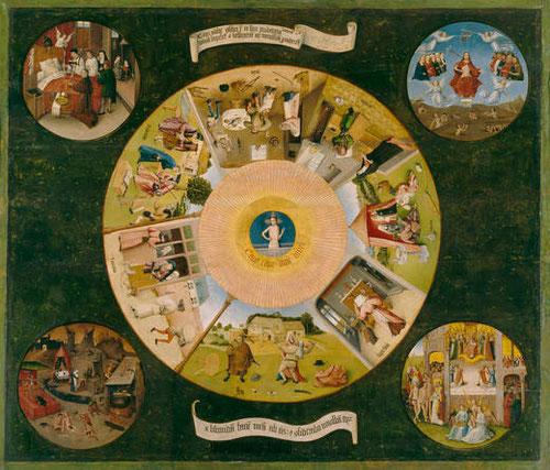 El Bosco, Mesa de los siete pecados capitales,Museo del Prado