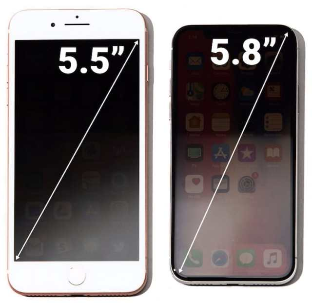 iphone-8-plus-iphone-x-screensize Почему многие выбирают iPhone 8 Plus вместо iPhone X, 7 или 7 Plus