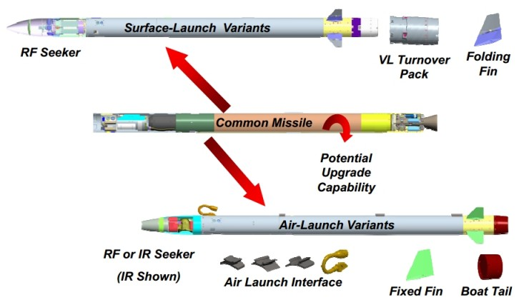 Common Anti Air Modular Missile (CAMM)