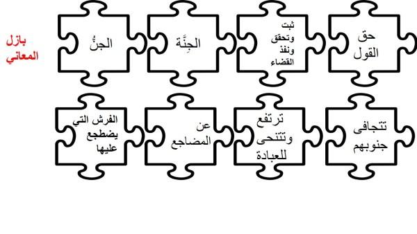 حل سورة السجدة صفات المؤمنين
