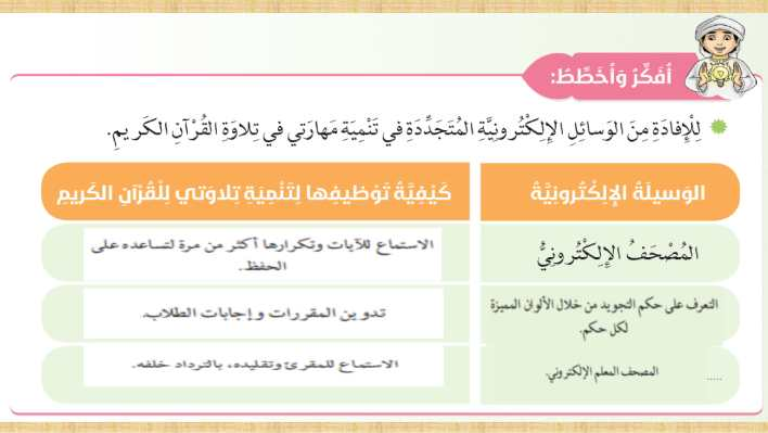 حل درس القرآن شفيعي