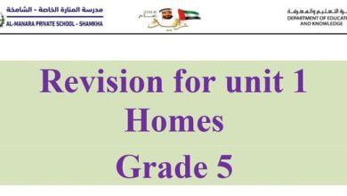 Photo of صف ثالث فصل ثاني لغة عربية كتاب الطالب