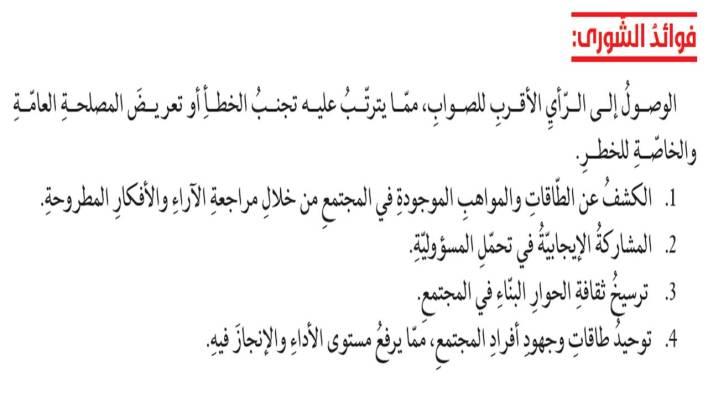 حل درس الشورى في الاسلام