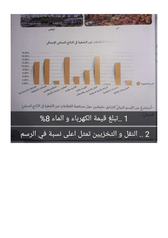 حل درس الخصائص البشرية لدولة الإمارات