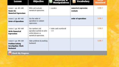 Photo of صف خامس فصل ثاني دليل رياضيات الوحدة السابعة منهج إنجليزي