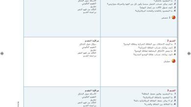 Photo of صف تاسع عام فصل ثاني دليل علوم وحدة الشغل