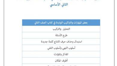 Photo of صف ثاني فصل ثاني مهارات لغة عربيةفي النحو