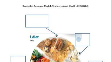 Photo of نموذج امتحان في الوحدة السابعة لغة إنجليزية صف سابع فصل ثاني