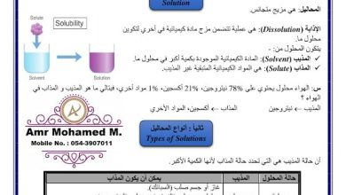 Photo of صف سادس فصل ثاني نلخيص علوم خواص المحاليل