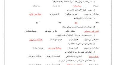 Photo of أوراق عمل شاملة مع الحل دراسات اجتماعية صف ثامن فصل ثاني