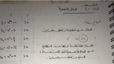 Photo of حلول و شرح الوحدة الخامسة الدوال الأصلية رياضيات صف ثاني عشر متقدم فصل ثاني