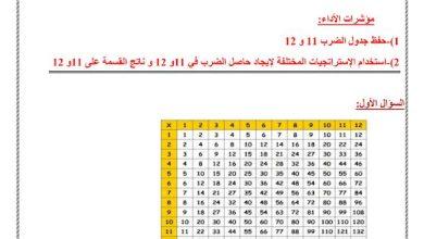Photo of أوراق عمل الضرب والقسمة على 11- 12 رياضيات صف ثالث فصل ثاني