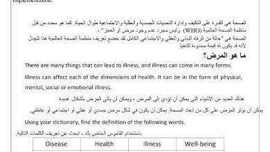 Photo of ملخص علوم صحية مع الترجمة صف حادي عشر فصل ثاني