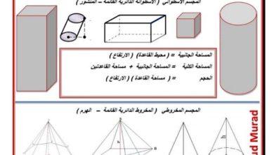Photo of صف ثاني عشر متقدم فصل ثاني رياضيات مجموعة قوانين المحيط والمساحة والحجوم