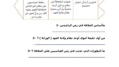 Photo of صف ثامن فصل ثاني ورق عمل دراسات اجتماعية درس الخلفاء الراشدين