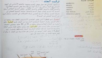 Photo of صف تاسع متقدم فصل ثاني دليل أحياء وحدة الجهاز الغشائي