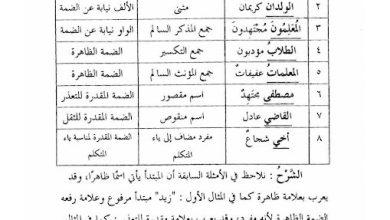 Photo of صف خامس فصل ثاني لغة عربية شرح المبتدأ