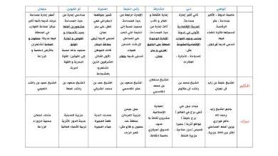Photo of ورقة عمل إمارة ومسمى دراسات اجتماعية صف رابع فصل ثاني