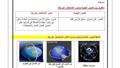 Photo of صف سابع فصل ثاني ورق عمل الدراسات الاجتماعية درس الاستشعار عن بعد