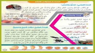Photo of اجابة درس التفكير العلمى لمادة التربية الإسلامية الصف السادس الفصل الثالث