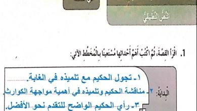 Photo of أحداث قصة أمير الاطباء لغة عربية الصف الرابع الفصل الثالث