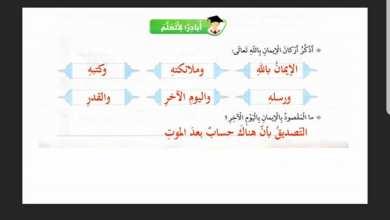 Photo of حل درس سورة الانشقاق تربية اسلامية للصف الرابع