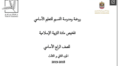 Photo of ملخص تربية إسلامية الفصل الثاني والثالث صف رابع