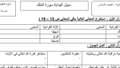Photo of أوراق عمل تربية إسلامية صف سادس فصل ثالث