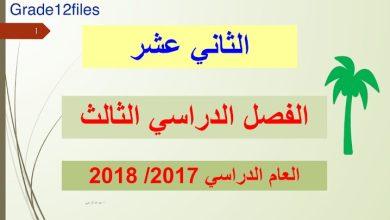 Photo of حل كامل دروس الكتاب لغة عربية صف ثاني عشر فصل ثالث