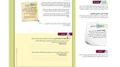 Photo of دليل المعلم رياضيات الوحدة  9 المساحة صف سادس فصل ثالث