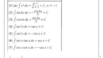 Photo of مراجعة الوحدة السابعة طرائق التكامل رياضيات صف ثاني عشر متقدم فصل ثالث