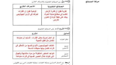 Photo of حل الصفائح التكتونية دليل الأنشطة علوم صف سابع فصل ثالث