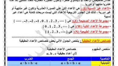 Photo of تلخيص رياضيات الفصل الأول والثاني والثالث صف ثاني عشر فصل ثالث