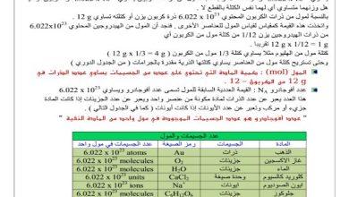 Photo of صف حادي عشر متقدم فصل ثالث تلخيص كيمياء درس المول