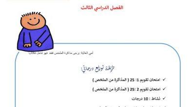 Photo of صف ثاني تلخيص علوم الفصل الثالث