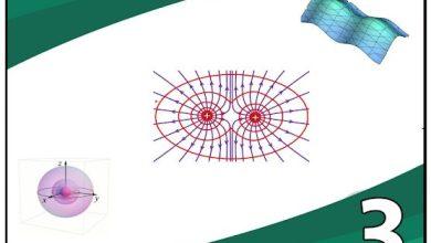 Photo of صف ثاني عشر متقدم فصل أول تلخيص فيزياء الوحدة الثالثة الجهد الكهربائي