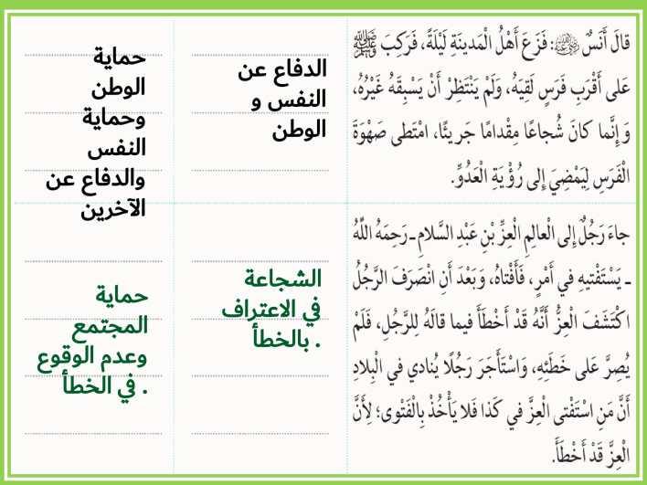 حل درس الشجاعة تربية إسلامية