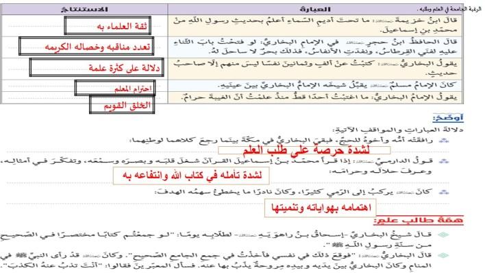 درس الإمام البخاري مع الاجابات تربية إسلامية