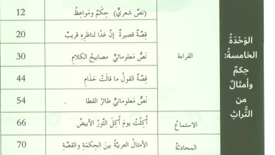 Photo of حل كتاب اللغة العربية الصف السابع الفصل الثالث