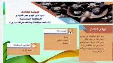 Photo of حل الرؤية الثالثة النفط والغاز والفحم دراسات اجتماعية صف عاشر فصل ثالث